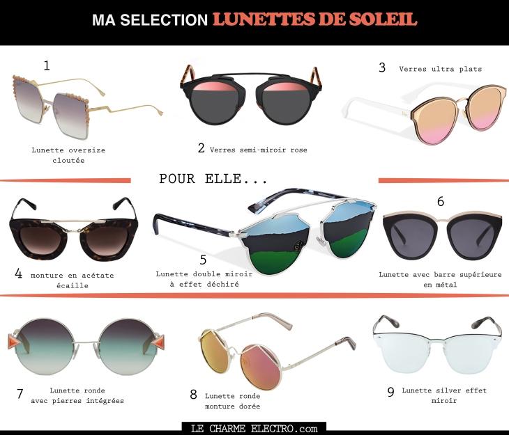 Lunettes de Soleil tendance 2017 Dior Fendi Le Specs Prada LeCharmeElectro.com